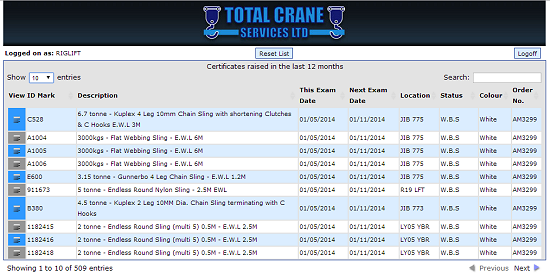 Total Crane Services - Certificates Listing